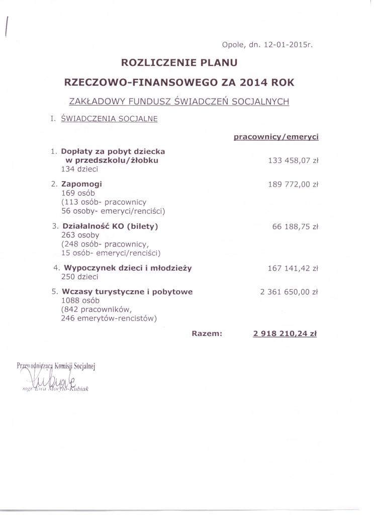FUNDUSZ_SOCJALNY_ROZLICZENIE_2014.1.